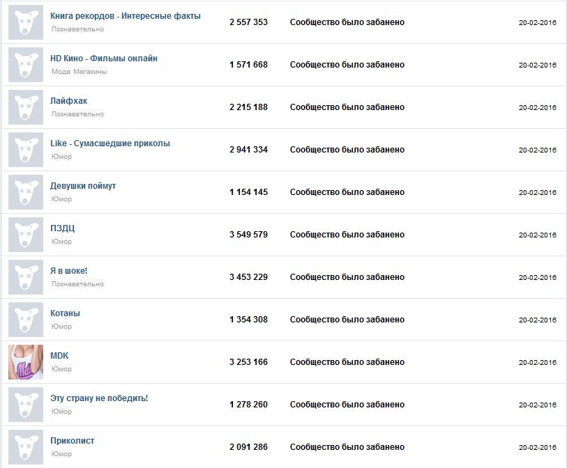 Ваше сообщество в любой момент может заблокировать администрация ВКонтакте