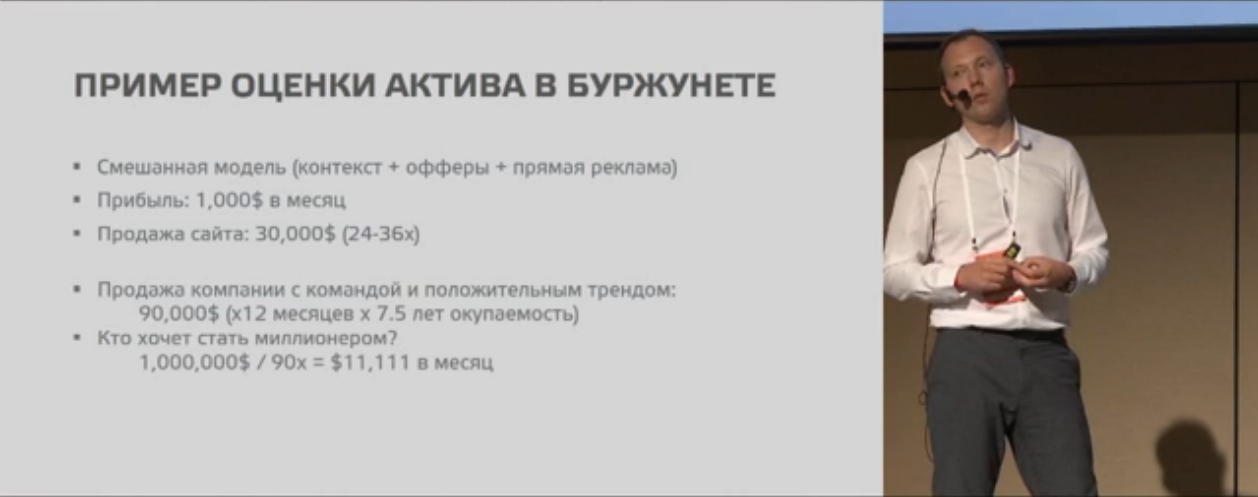 Пример оценки сайта