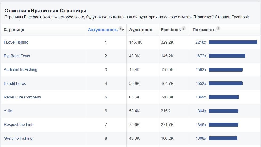 Арбитраж в Фейсбуке