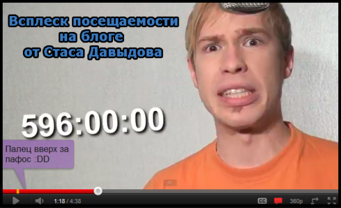 This is Хорошо