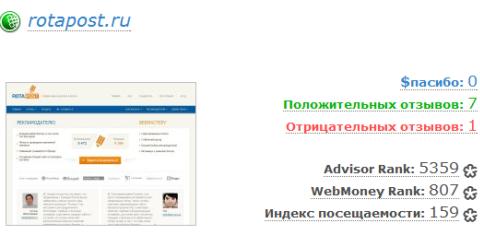 Rotapost - webmoney отзывы