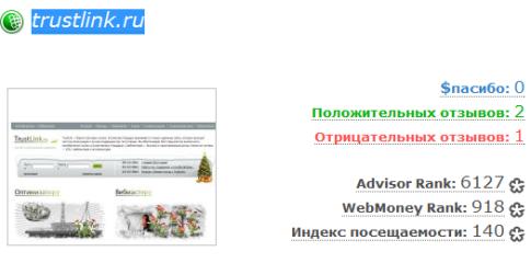 TrustLink - webmoney отзывы