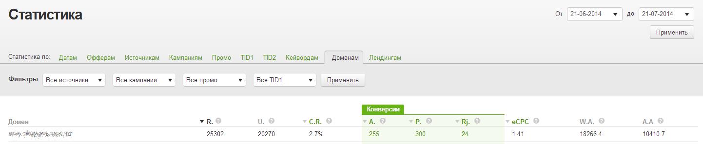 80 000 рублей в месяц на магазинных офферах со своего сайта