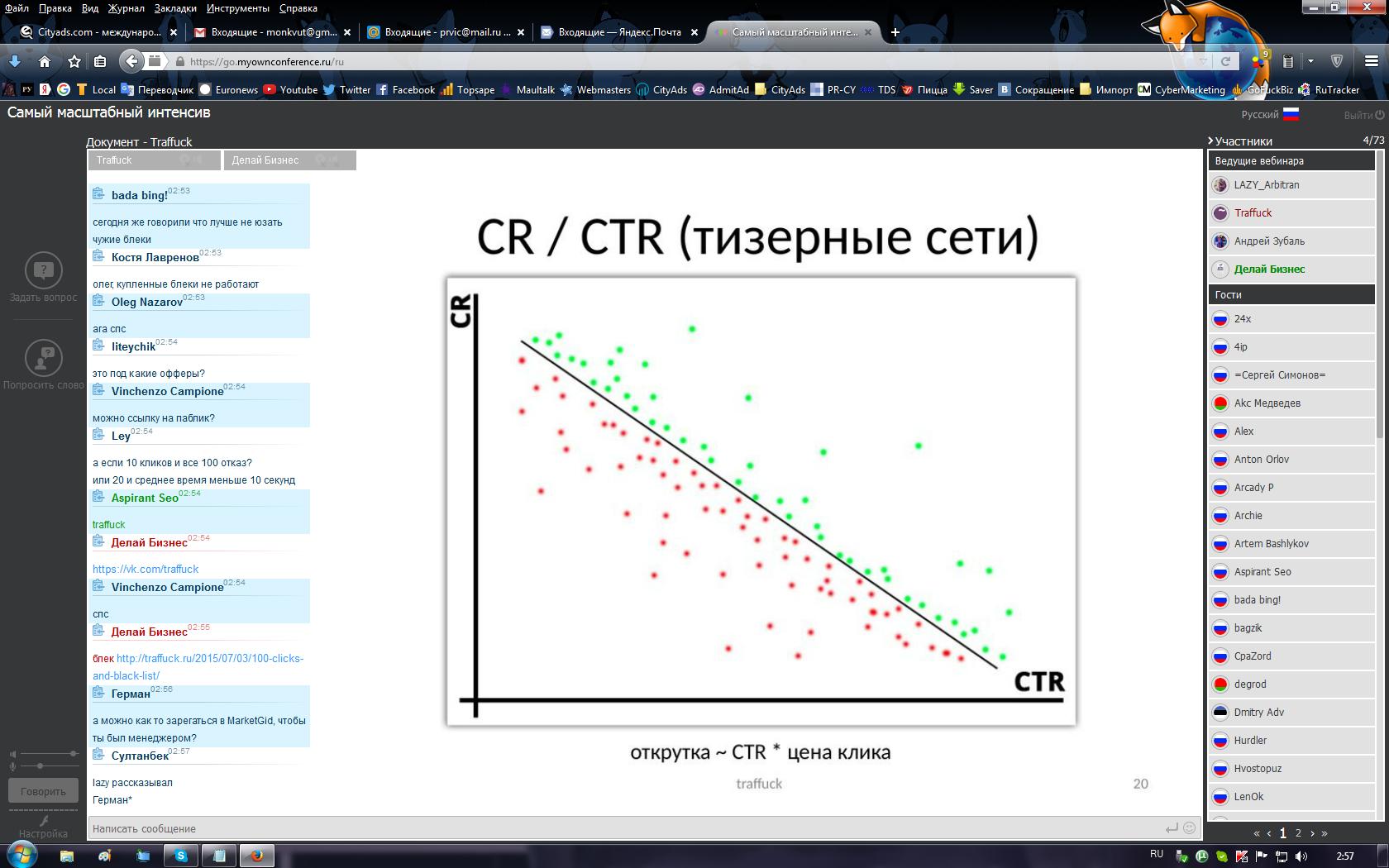 CR/CTR