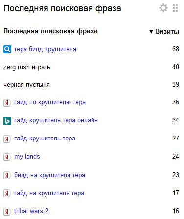 Забанили Вконтакте? 362
