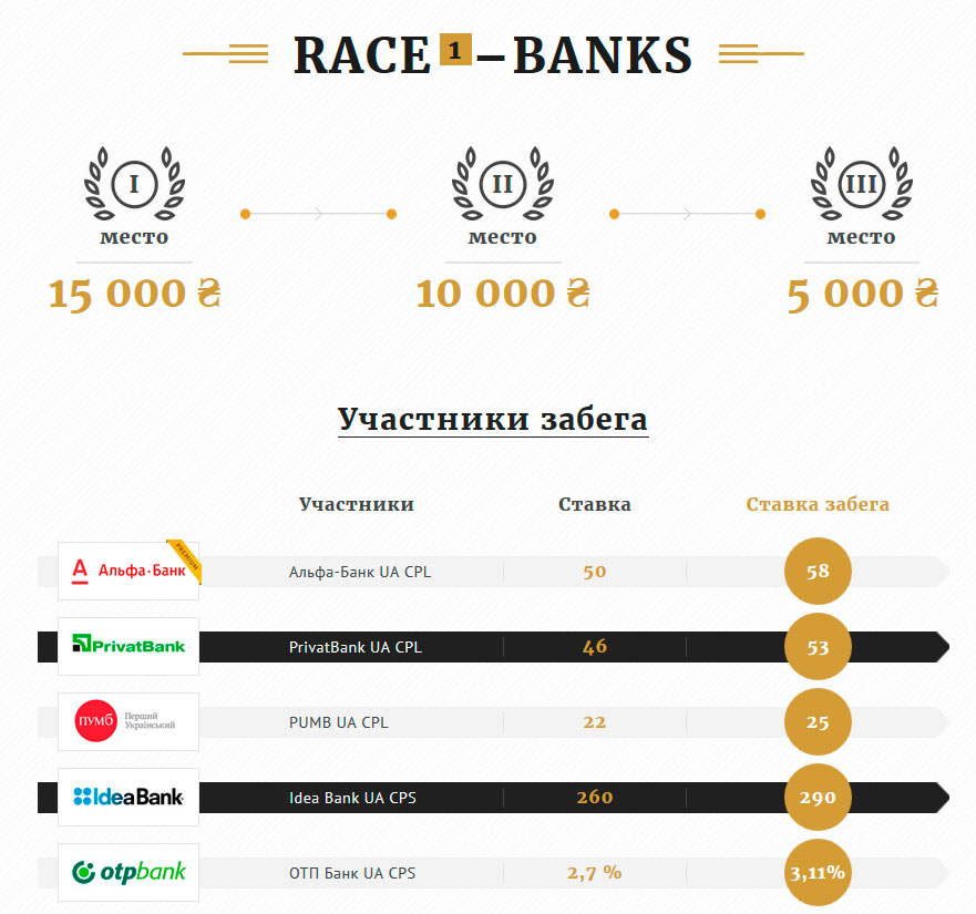 Race 1 – BANKS