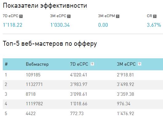 Оффер под Россию