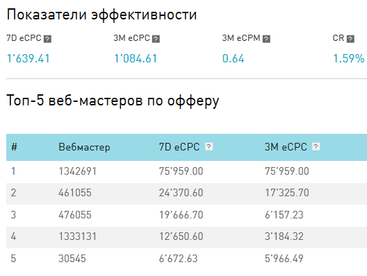 3M eCPC