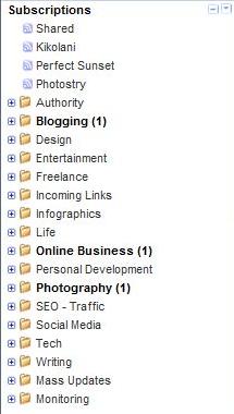 Организация блогов