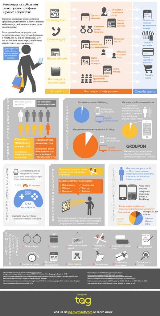 Инфографика от Microsoft Tag