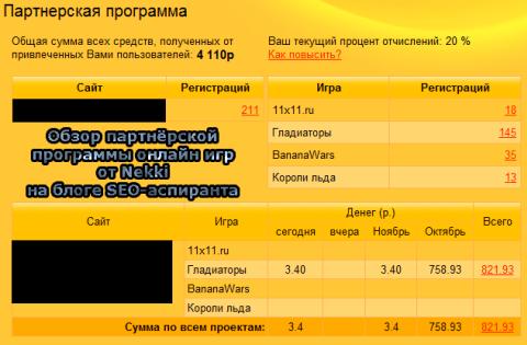 Скриншот статистики в Nekki
