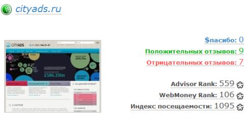 CityAds - webmoney отзывы
