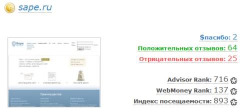 Sape - webmoney отзывы