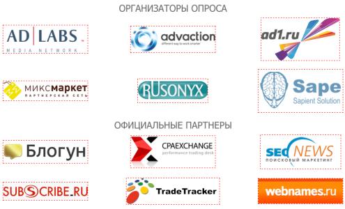 Четвёртое ежегодное исследование: Монетизация веб-проектов в Рунете 2014