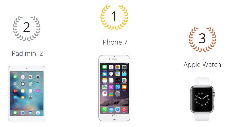 iPhone 7, Apple Watch, iPad mini 2