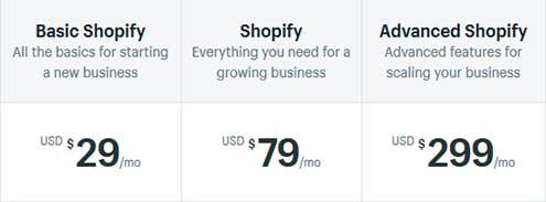Shopify - тарифы