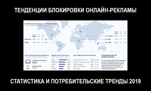 Глобальные тенденции блокировки онлайн-рекламы: статистика и потребительские тренды 2019