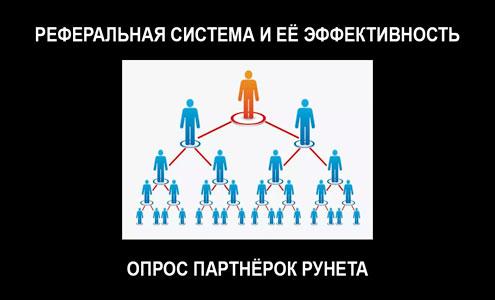 Реферальная система и её эффективность для партнёрских программ – опрос партнёрок