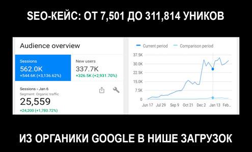 SEO-кейс: от 7,501 до 311,814 посетителей в месяц из органики Google в download-нише