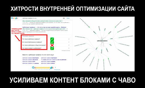 Усиливаем контент сайта с помощью блока похожих запросов