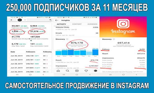 Как раскрутить Инстаграм самостоятельно бесплатно с нуля до 250 тысяч подписчиков за 11 месяцев