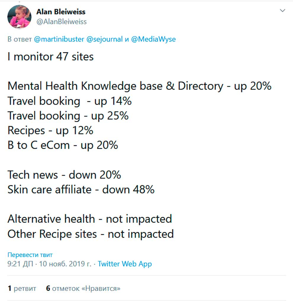Результаты мониторинга 47 сайтов