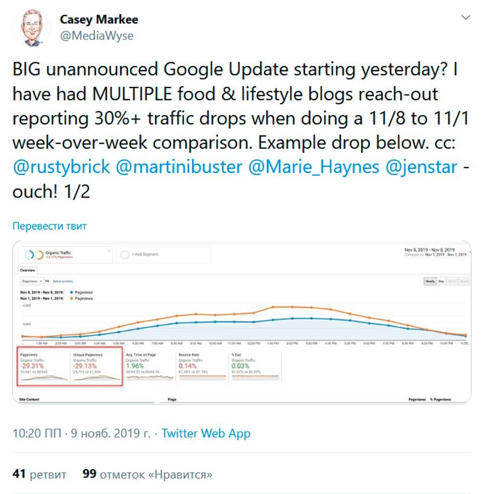 Большое не анонсированное обновление алгоритмов Гугла