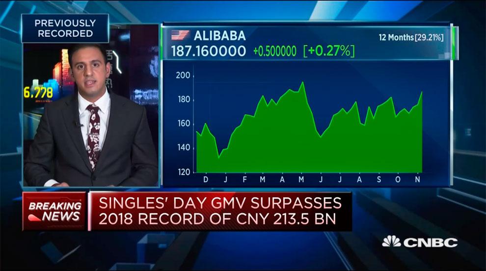 Алибаба на CNBC