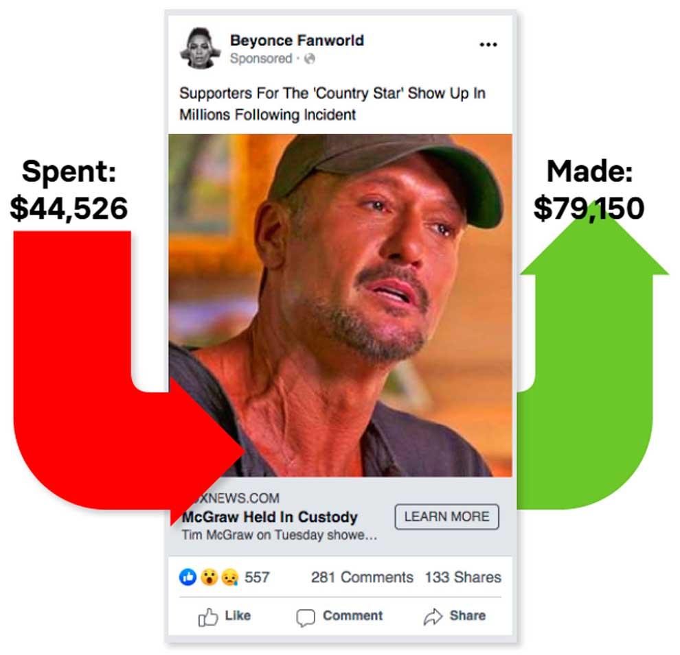 Как заработать $79150