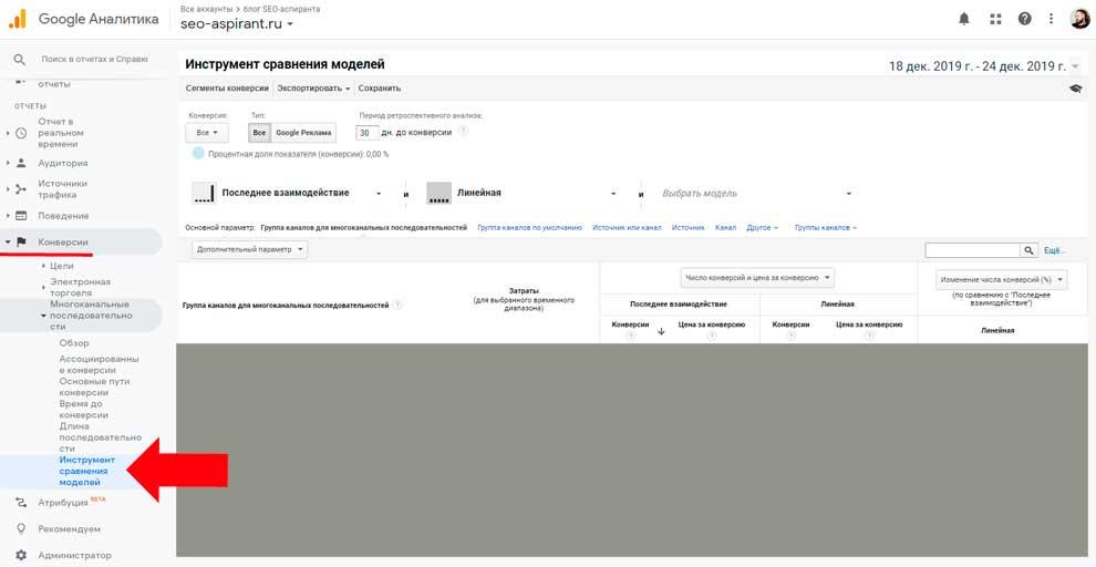 Инструмент сравнения моделей Google Analytics