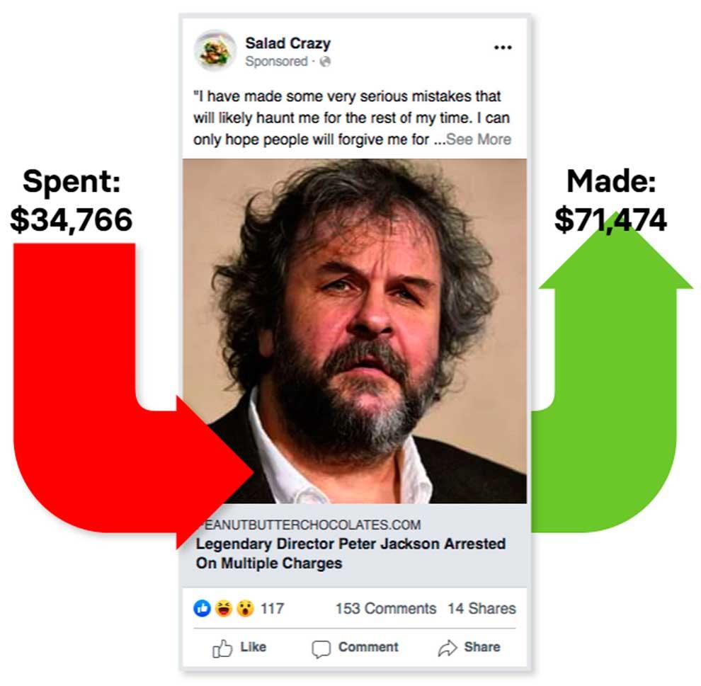 Как заработать $71474