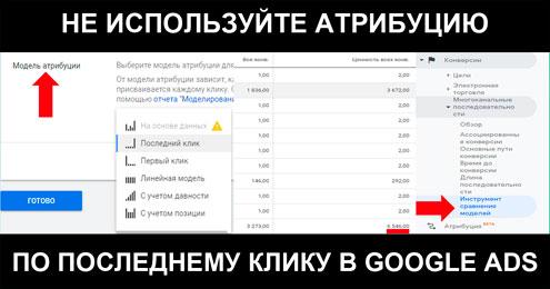Почему вы должны прекратить использовать атрибуцию по последнему клику в Google Ads