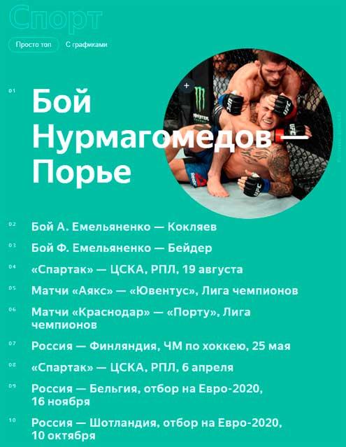 Самые популярные спортивные события 2019 года по версии Яндекса