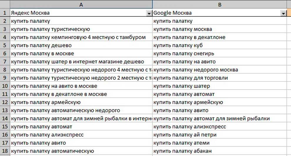 Парсер поисковых подсказок и фраз-ассоциаций