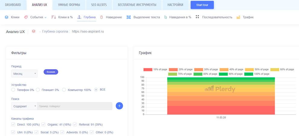 Тепловые карты кликов