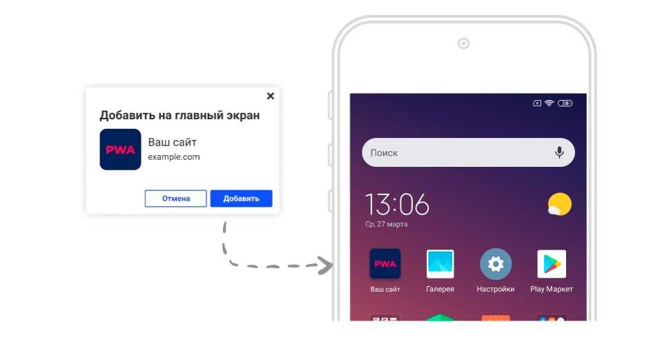 Как формат работает на мобильном устройстве