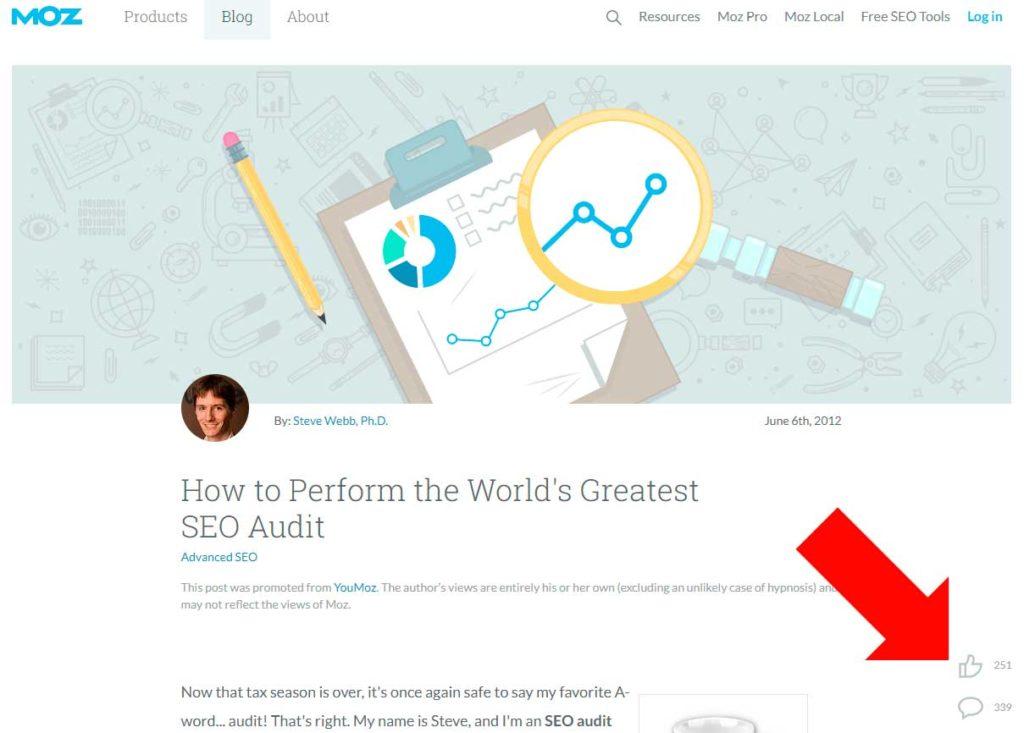 Контент стратегия блога Moz.com