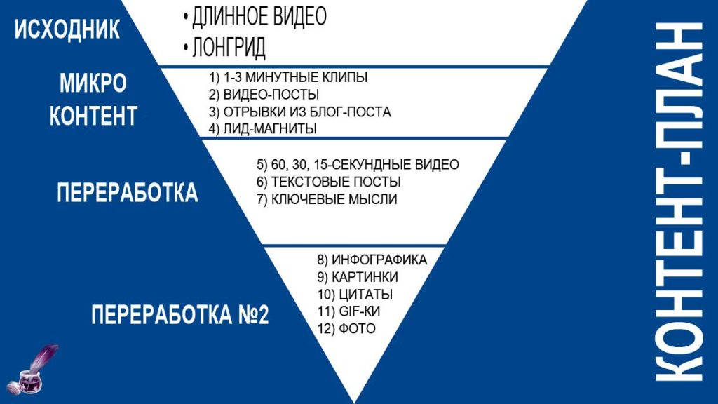 Контент-план (образец)