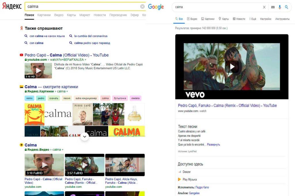 Как попасть в топ Гугла и Yandex