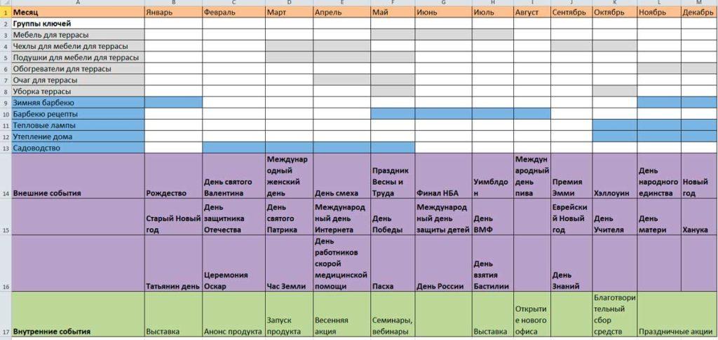 Сезонный редакционный календарь (пример)