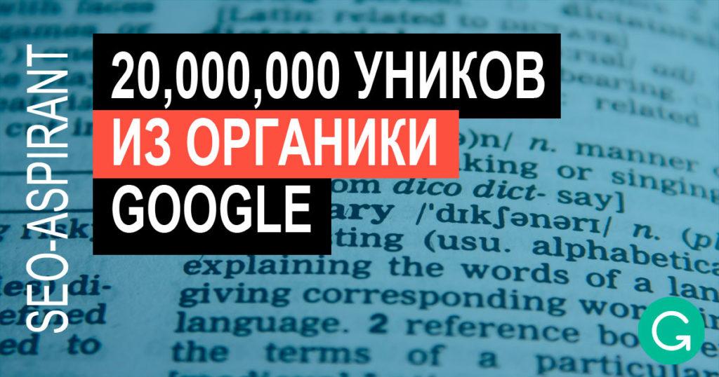 Как Grammarly доминирует в органическом поиске правописания Google
