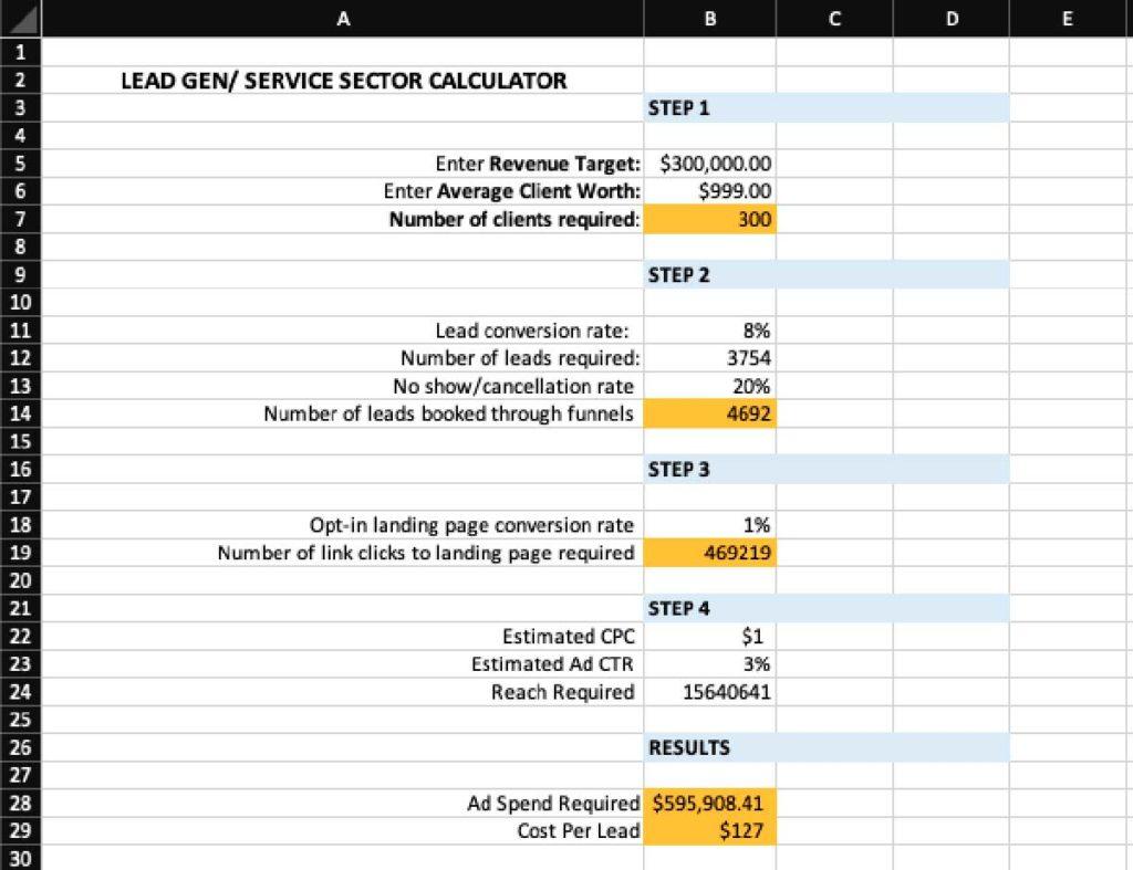 Продукт на миллион: расчёт показателей в Excel
