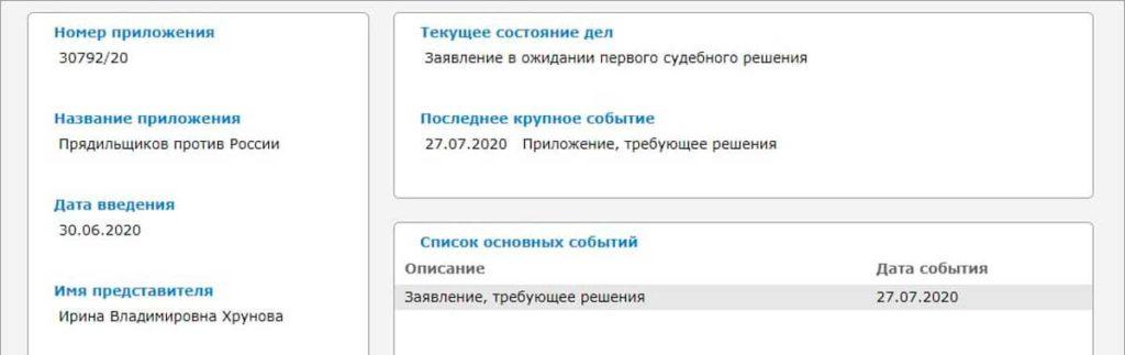 ЕСПЧ: Прядильщиков против России