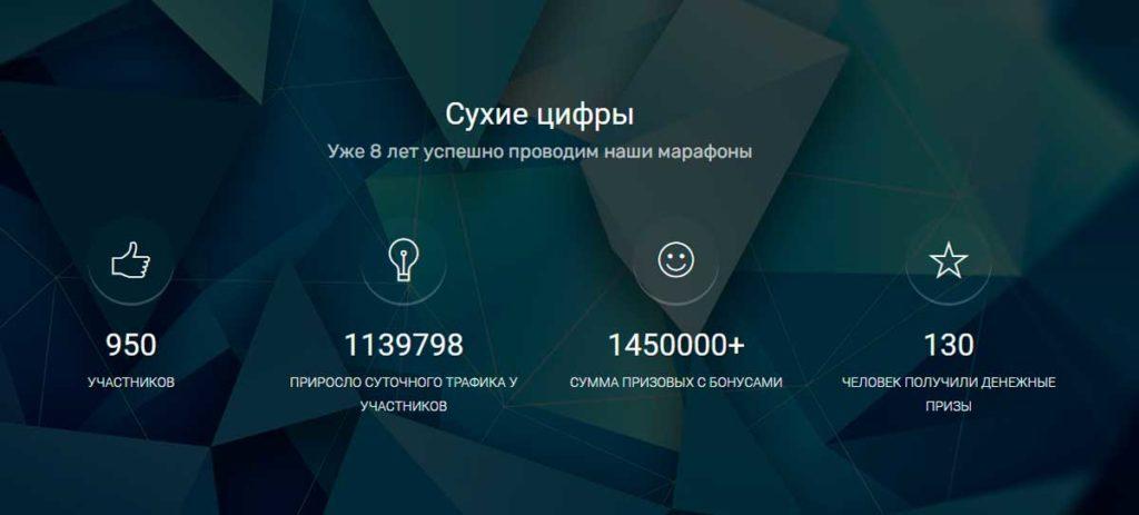 Марафон 9SEO: статистика