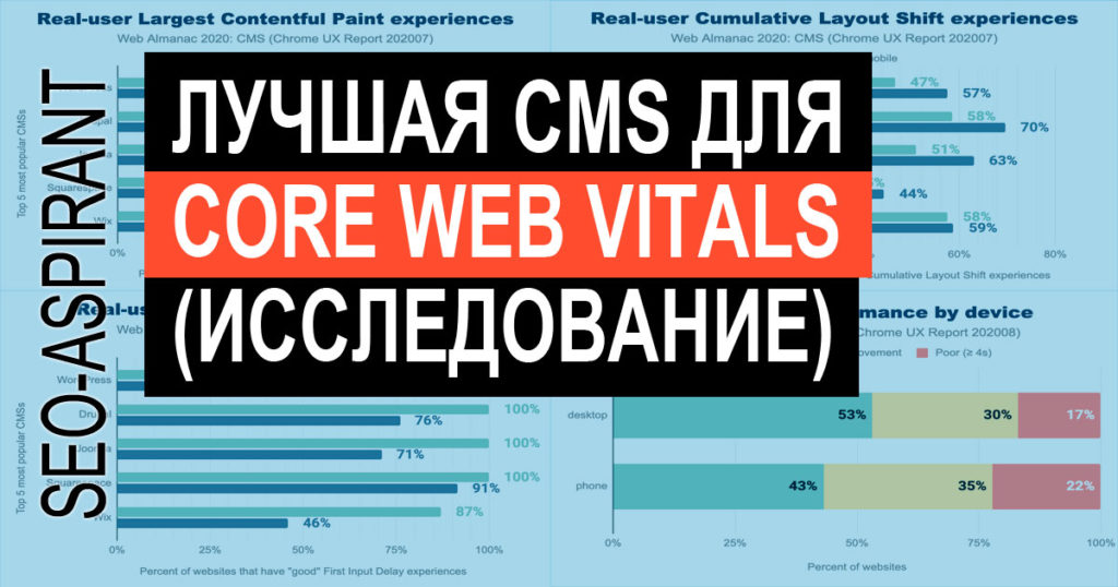 Какая CMS лучше оптимизирована под Core Web Vitals [исследование HTTP Archive]