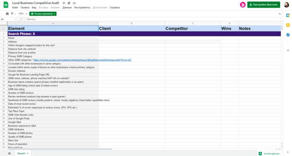 Как обойти конкурентов в Гугл: табличка для аудита