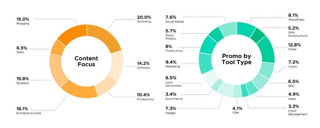 Результаты опросов вебмастеров