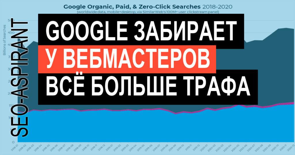 Поисковая система Google всё больше замыкает пользователей на себе [исследование]