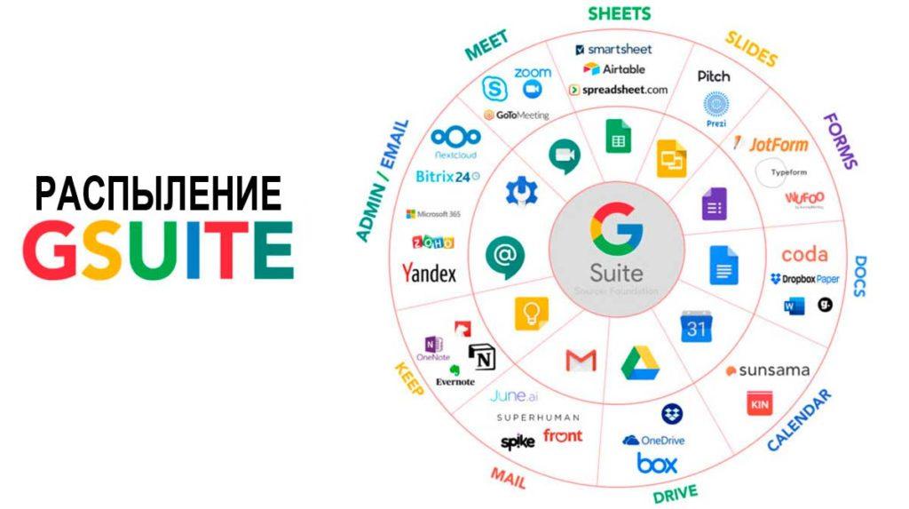 Как Google проигрывает конкурентам