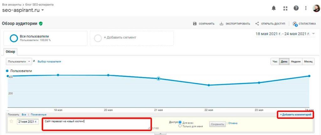 Аннотации (заметки) в Google Analytics